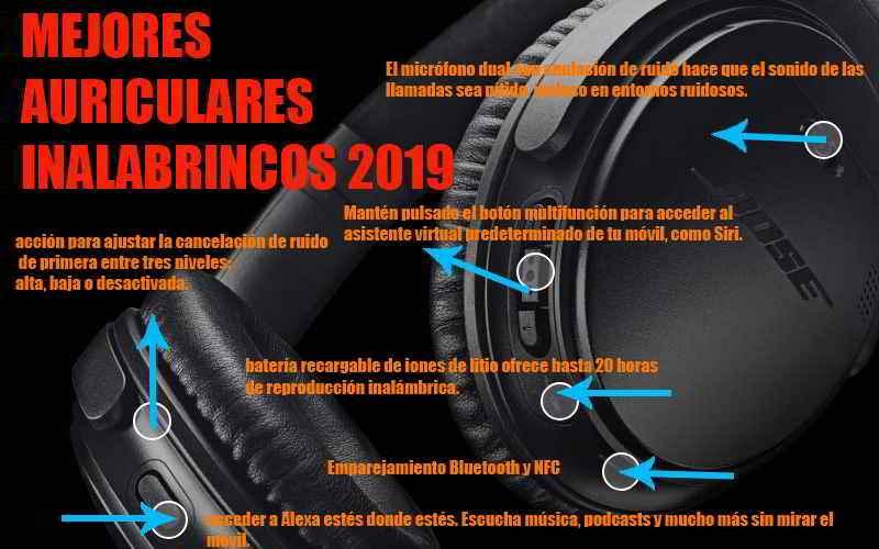 MEJORES AURICULARES INALABRINCOS DEL 2018 - 2019